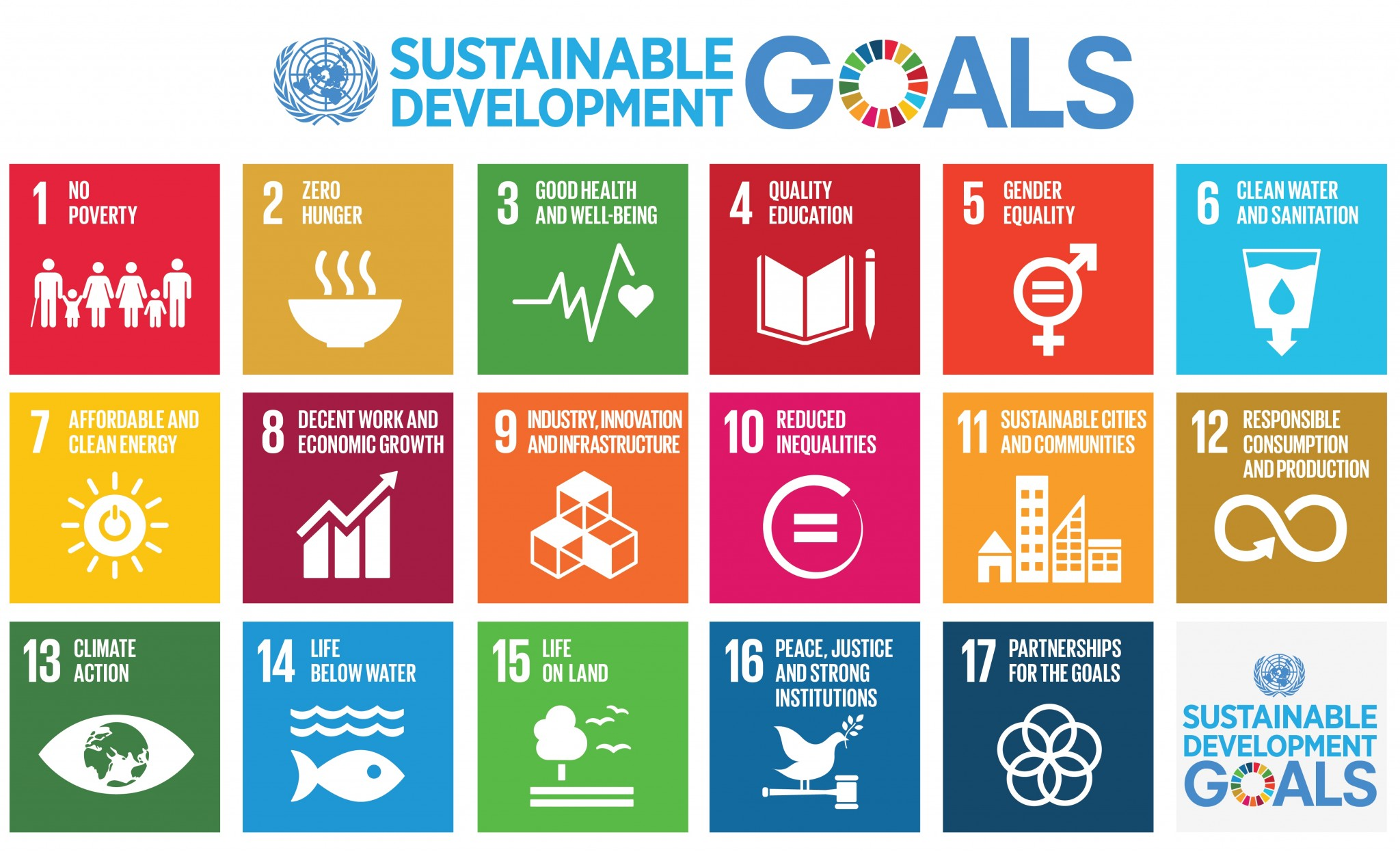 United Nations Sustainable Development Goals -- http://impakter.com/wp-content/uploads/2015/10/SDG-Poster_A4.jpg