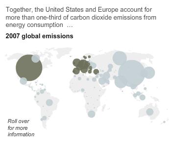 Global Emissions, 2007