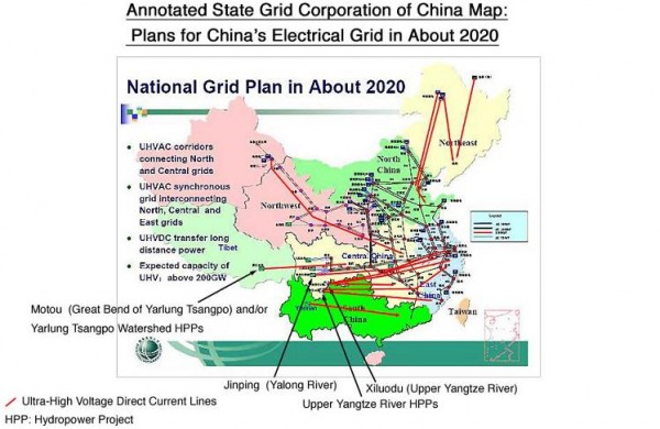 China's Planned Electrical Grid