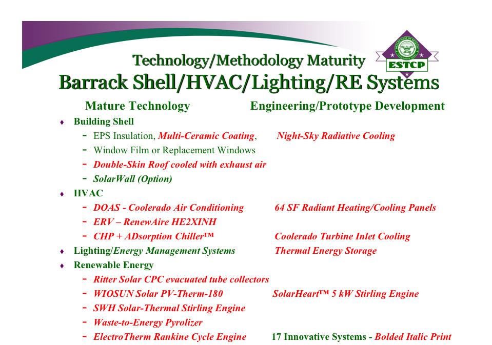 Dan Hendrickson Proposal - ESTCP - Barrack Shell/HVAC/Lighting/RE Systems