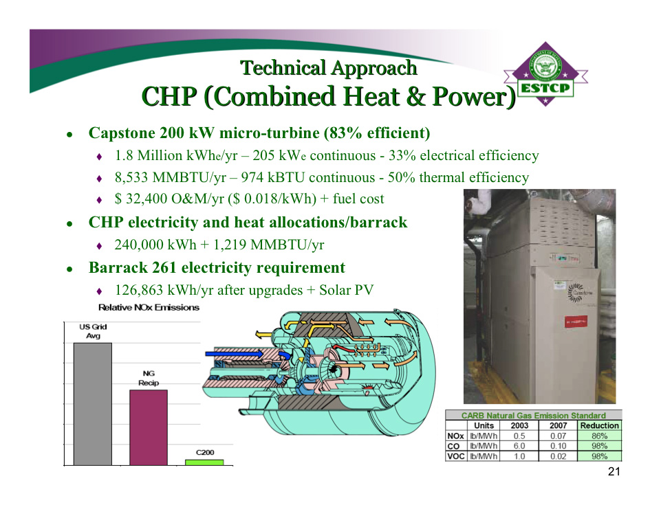 Dan Hendrickson Proposal - ESTCP - Combined Heat & Power