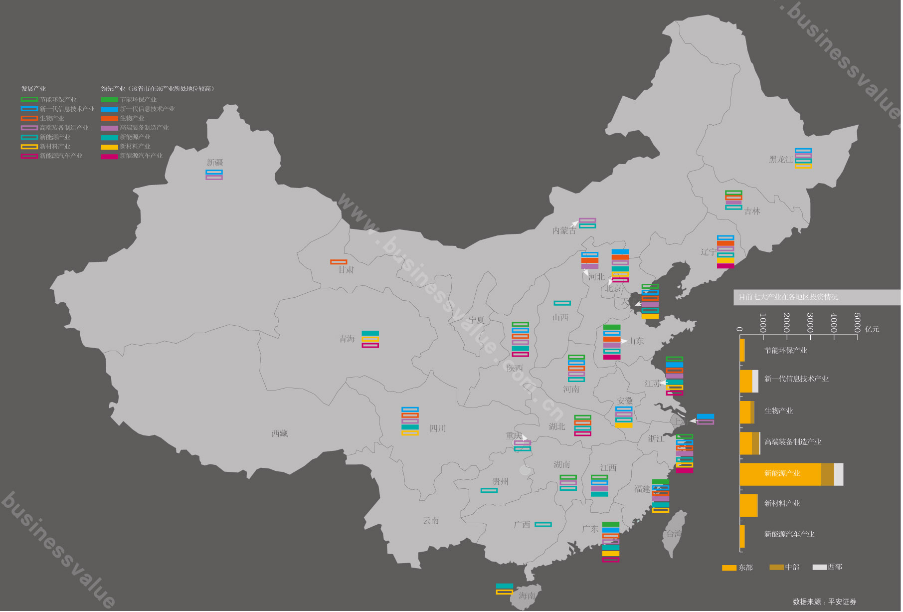 clean technological companies' locations in china