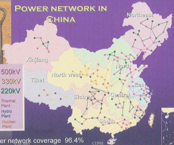 Power Network in China