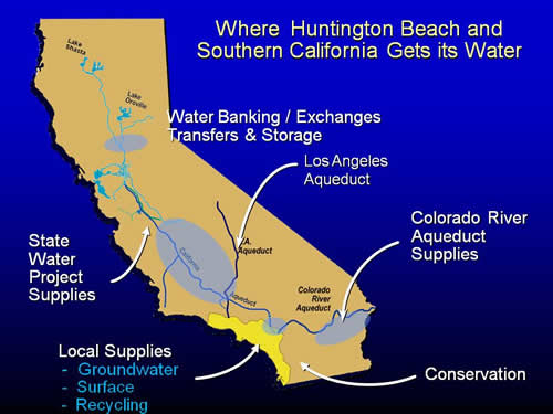 Southern California's Water Source