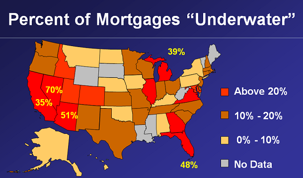Underwater mortgages in US by region