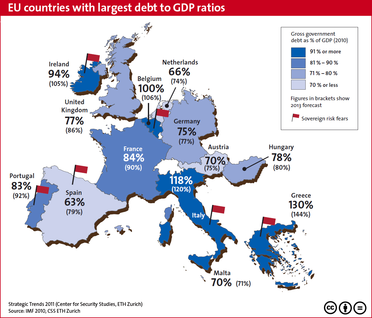 EU countries with largest debt to GDP ratios