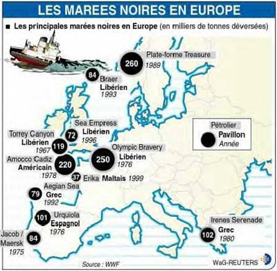 Oil spill in europe