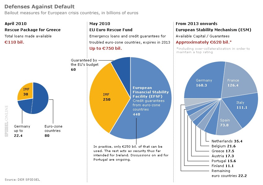 Defense against default
