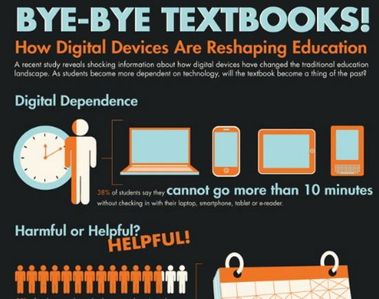 bye bye textbooks