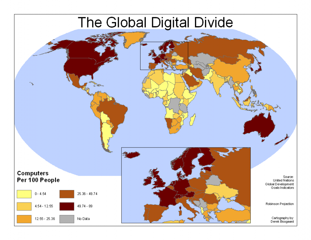 Representation of the global computer's distribution