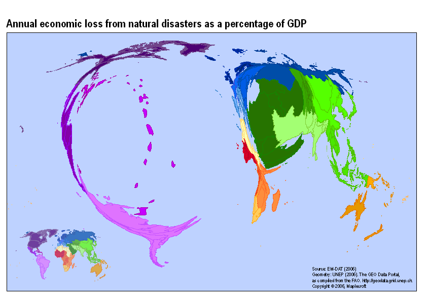 Annual economic loss from natural disasters as a percentage of GDP