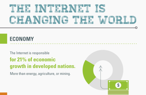 Economic impact of the internet
