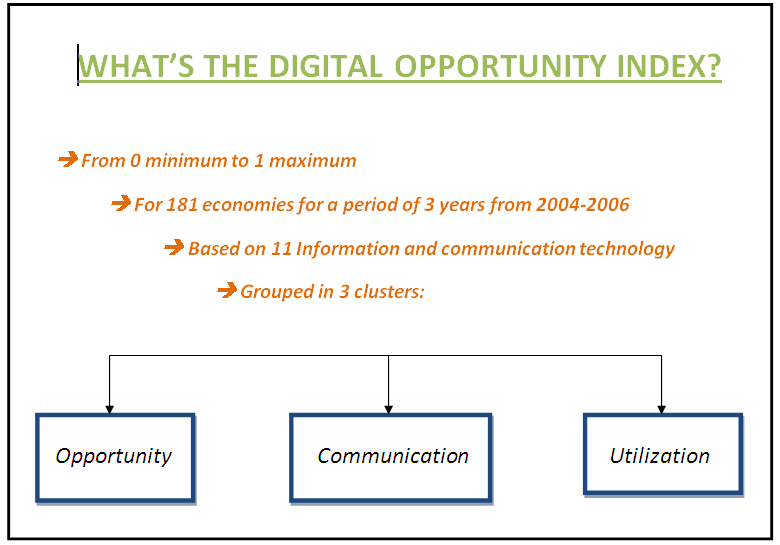 Definition of the digital opportunity index