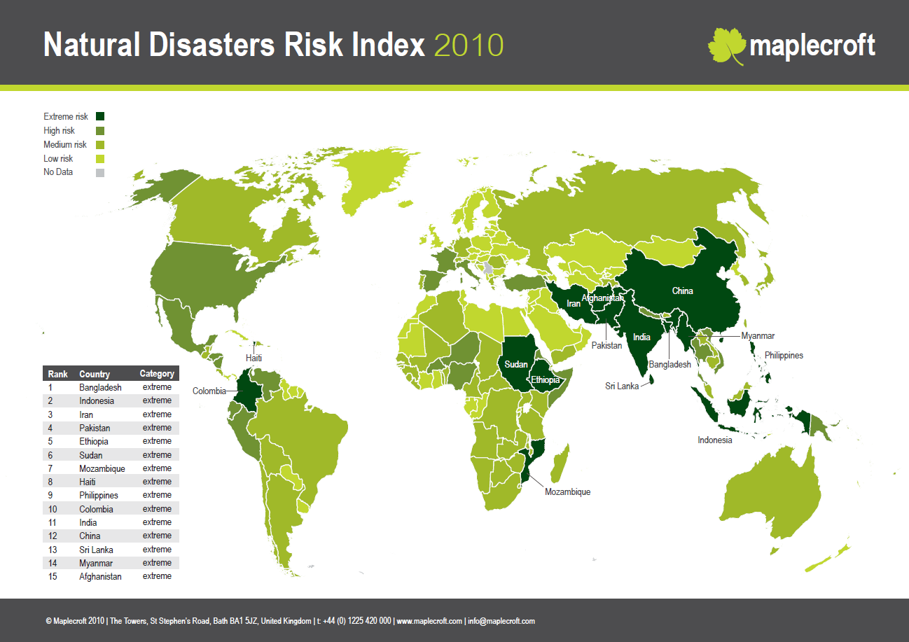 Natural Disaster Risk Index