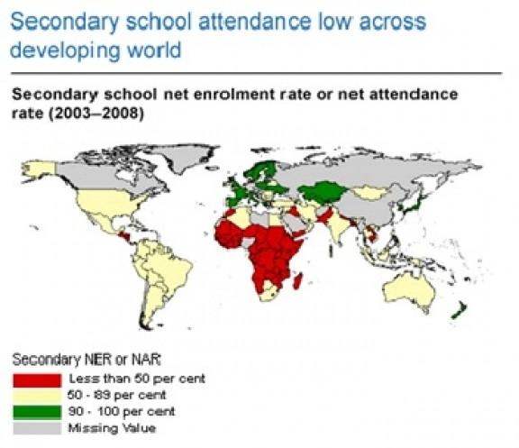 Secondary School Attendance Low Across Developing World