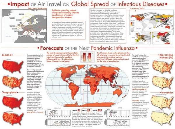 mpact of Air Travel on Global Spread of Infectious Diseases