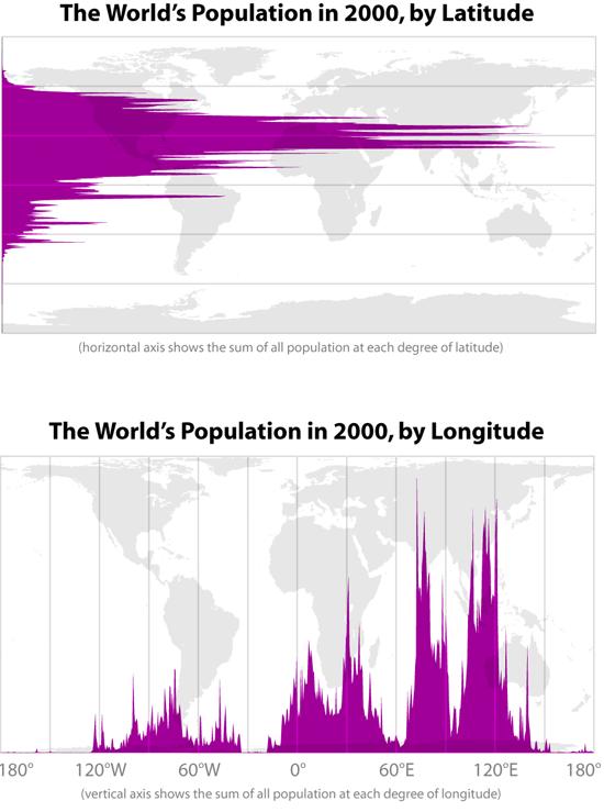 World Population by Latitude/Longitude