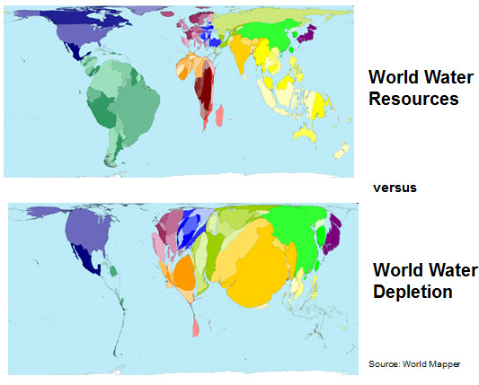 World Water Resources VS World Water Depletion
