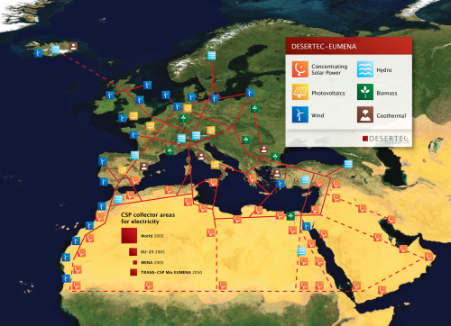 Could an Asian supergrid learn from visions for Europe and North Africa? One ini
